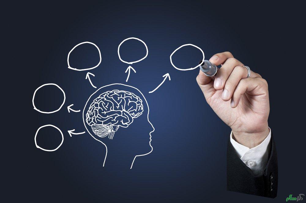تقویت حافظه برای کنکوری ها